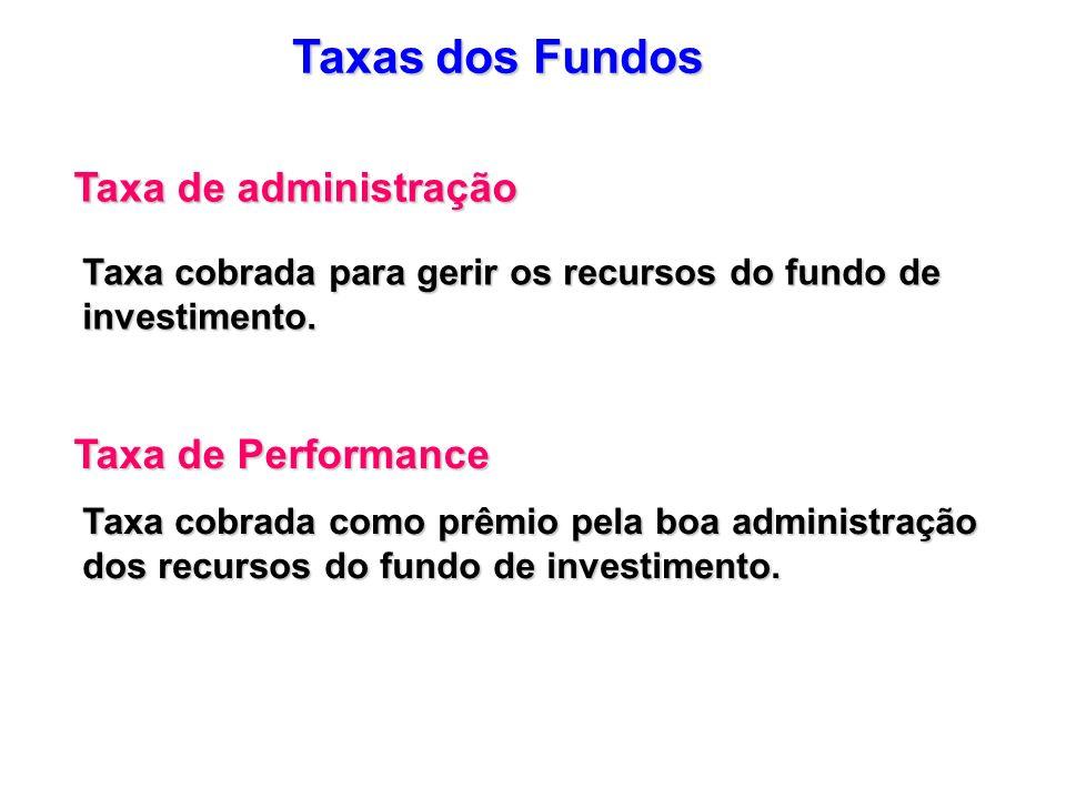 Taxas dos Fundos Taxa de administração Taxa cobrada para gerir os recursos do fundo de investimento. Taxa de Performance Taxa cobrada como prêmio pela