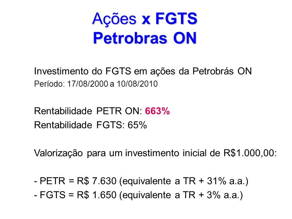 Ações x FGTS Petrobras ON Investimento do FGTS em ações da Petrobrás ON Período: 17/08/2000 a 10/08/2010 Rentabilidade PETR ON: 663% Rentabilidade FGT