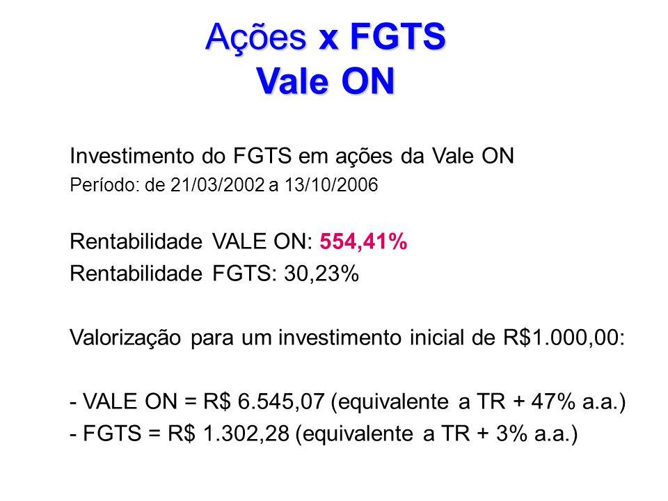 Investimento do FGTS em ações da Vale ON Período: de 21/03/2002 a 13/10/2006 Rentabilidade VALE ON: 554,41% Rentabilidade FGTS: 30,23% Valorização par