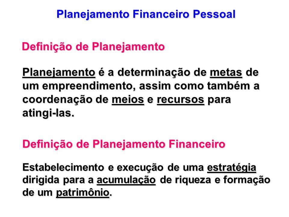 Planejamento Financeiro Pessoal Definição de Planejamento Planejamento é a determinação de metas de um empreendimento, assim como também a coordenação