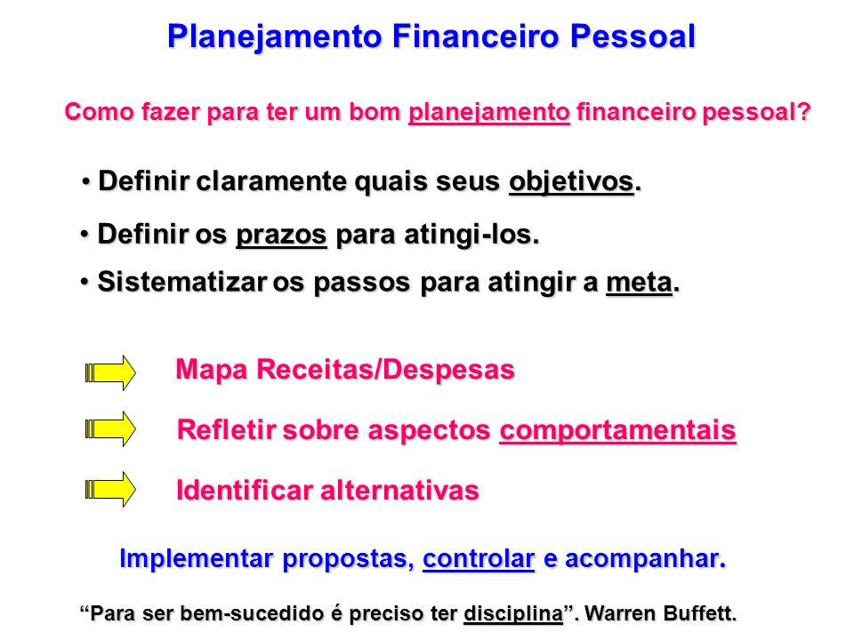 Como fazer para ter um bom planejamento financeiro pessoal? Definir claramente quais seus objetivos. Definir claramente quais seus objetivos. Mapa Rec