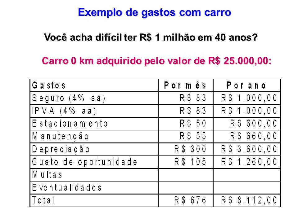 Ações x FGTS Petrobras ON Investimento do FGTS em ações da Petrobrás ON Período: 17/08/2000 a 10/08/2010 Rentabilidade PETR ON: 663% Rentabilidade FGTS: 65% Valorização para um investimento inicial de R$1.000,00: - PETR = R$ 7.630 (equivalente a TR + 31% a.a.) - FGTS = R$ 1.650 (equivalente a TR + 3% a.a.)