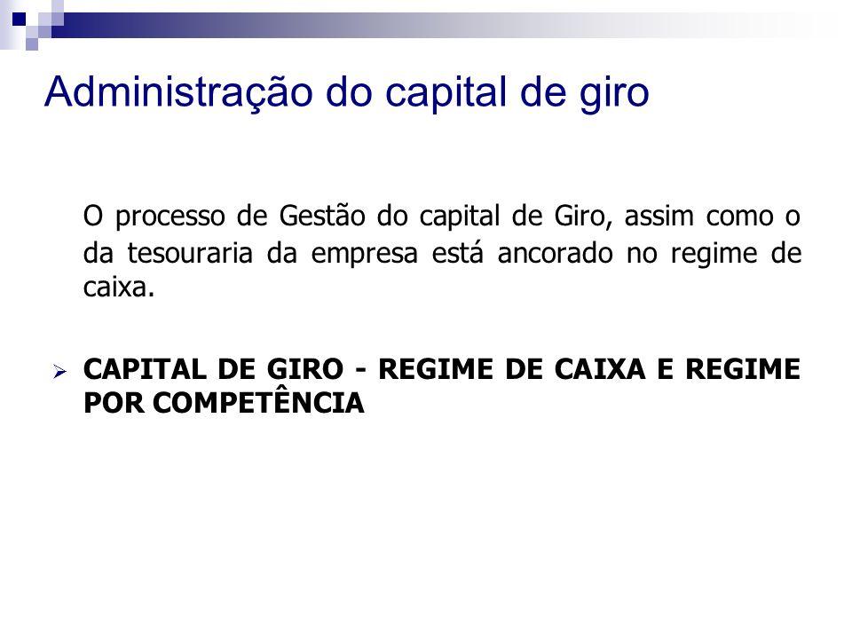 Administração do capital de giro O processo de Gestão do capital de Giro, assim como o da tesouraria da empresa está ancorado no regime de caixa.