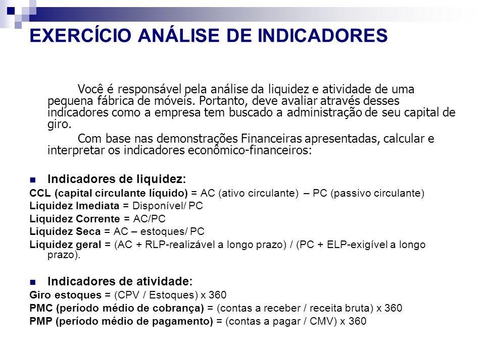 EXERCÍCIO ANÁLISE DE INDICADORES Você é responsável pela análise da liquidez e atividade de uma pequena fábrica de móveis.