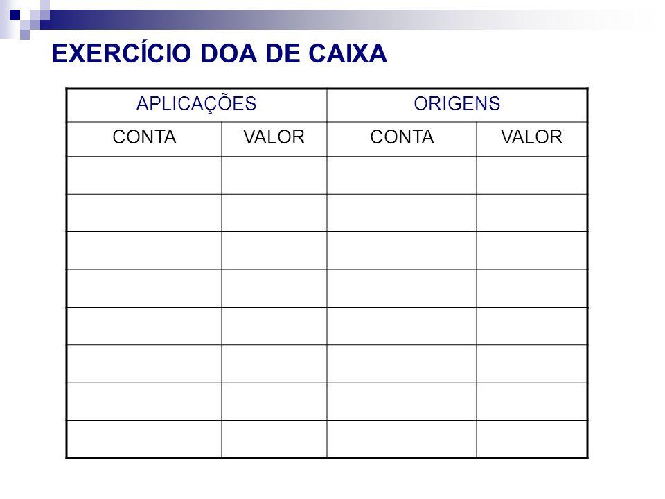 EXERCÍCIO DOA DE CAIXA APLICAÇÕESORIGENS CONTAVALORCONTAVALOR