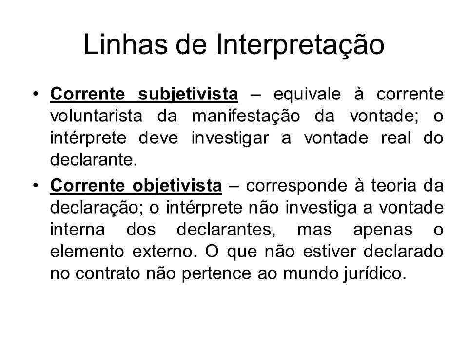 Linhas de Interpretação Corrente subjetivista – equivale à corrente voluntarista da manifestação da vontade; o intérprete deve investigar a vontade re