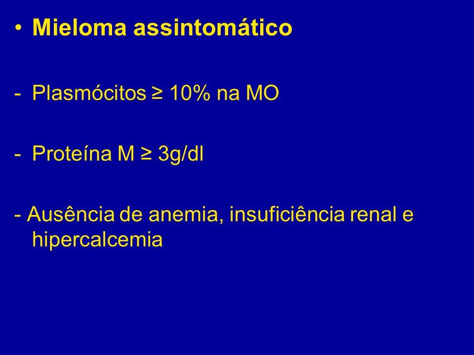 Mieloma assintomático -Plasmócitos 10% na MO -Proteína M 3g/dl - Ausência de anemia, insuficiência renal e hipercalcemia