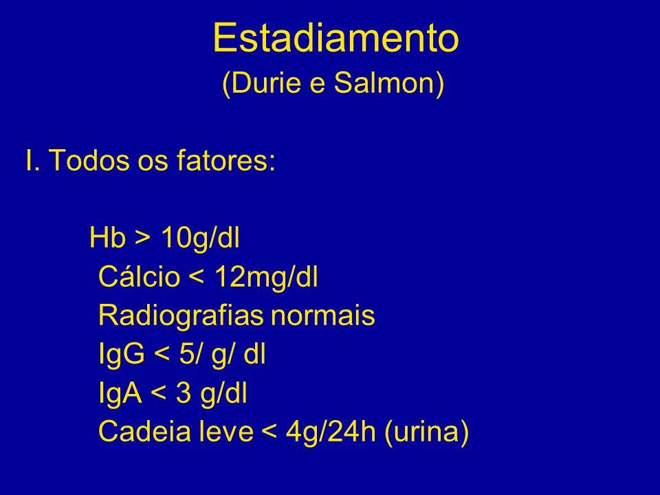 Estadiamento (Durie e Salmon) I. Todos os fatores: Hb > 10g/dl Cálcio < 12mg/dl Radiografias normais IgG < 5/ g/ dl IgA < 3 g/dl Cadeia leve < 4g/24h