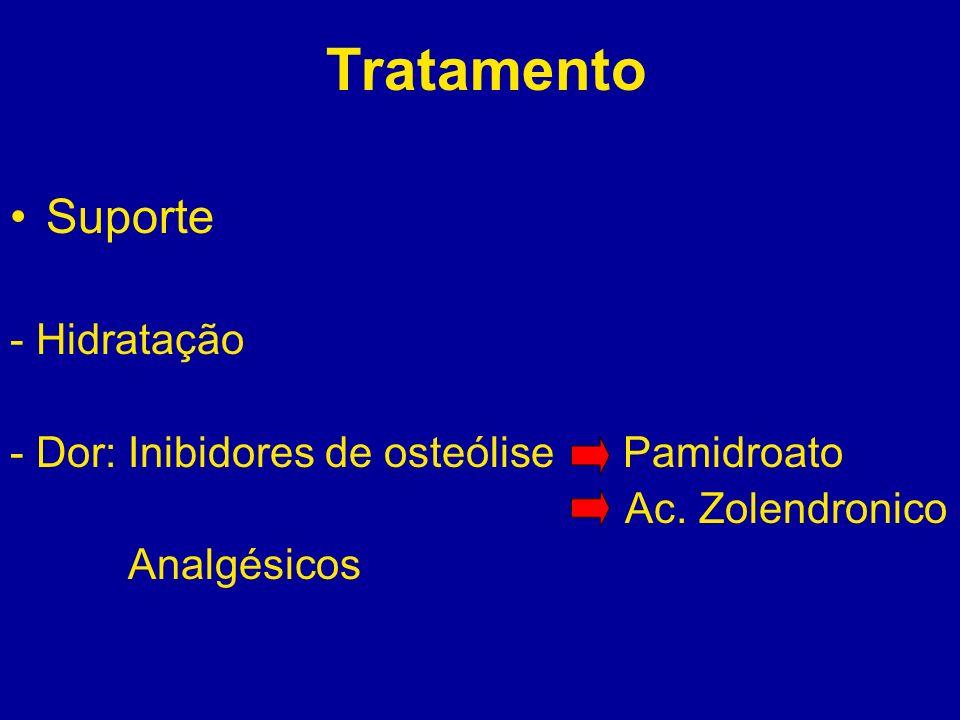 Tratamento Suporte - Hidratação - Dor: Inibidores de osteólise Pamidroato Ac. Zolendronico Analgésicos
