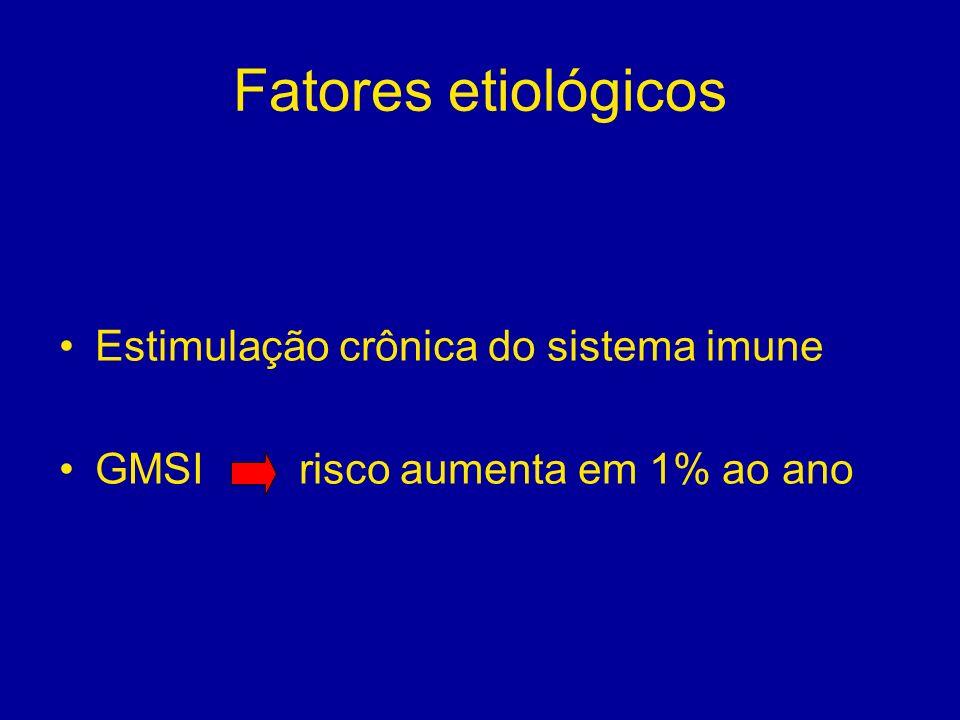Fatores etiológicos Estimulação crônica do sistema imune GMSI risco aumenta em 1% ao ano