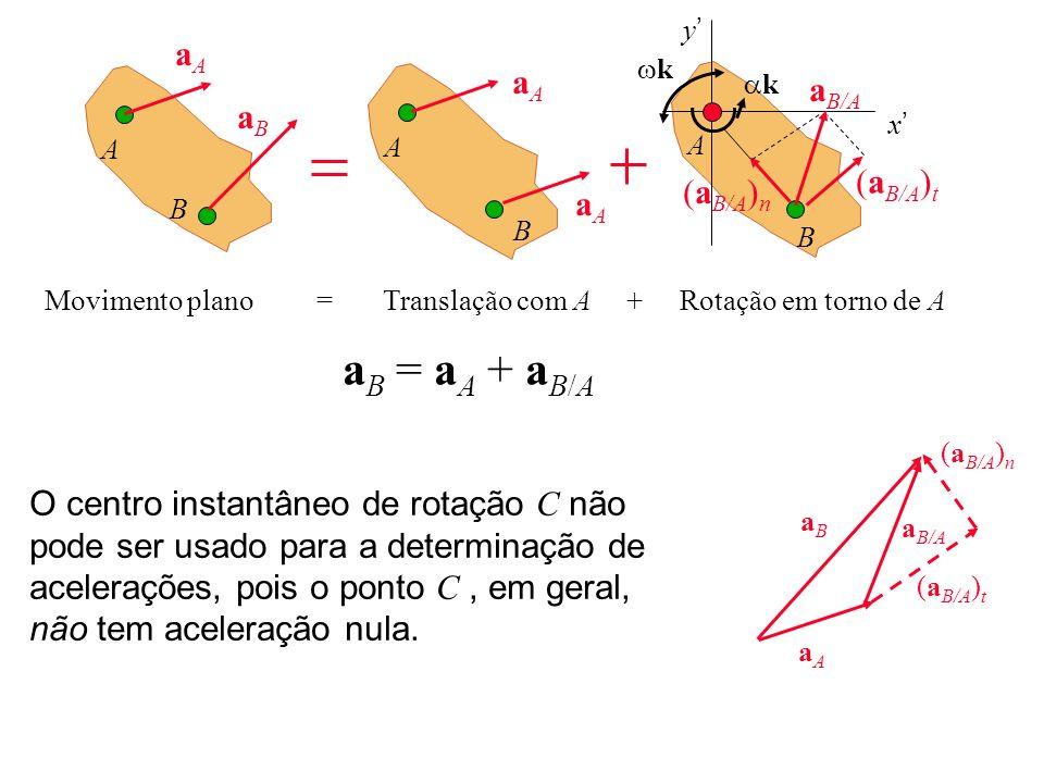 O centro instantâneo de rotação C não pode ser usado para a determinação de acelerações, pois o ponto C, em geral, não tem aceleração nula. a B = a A