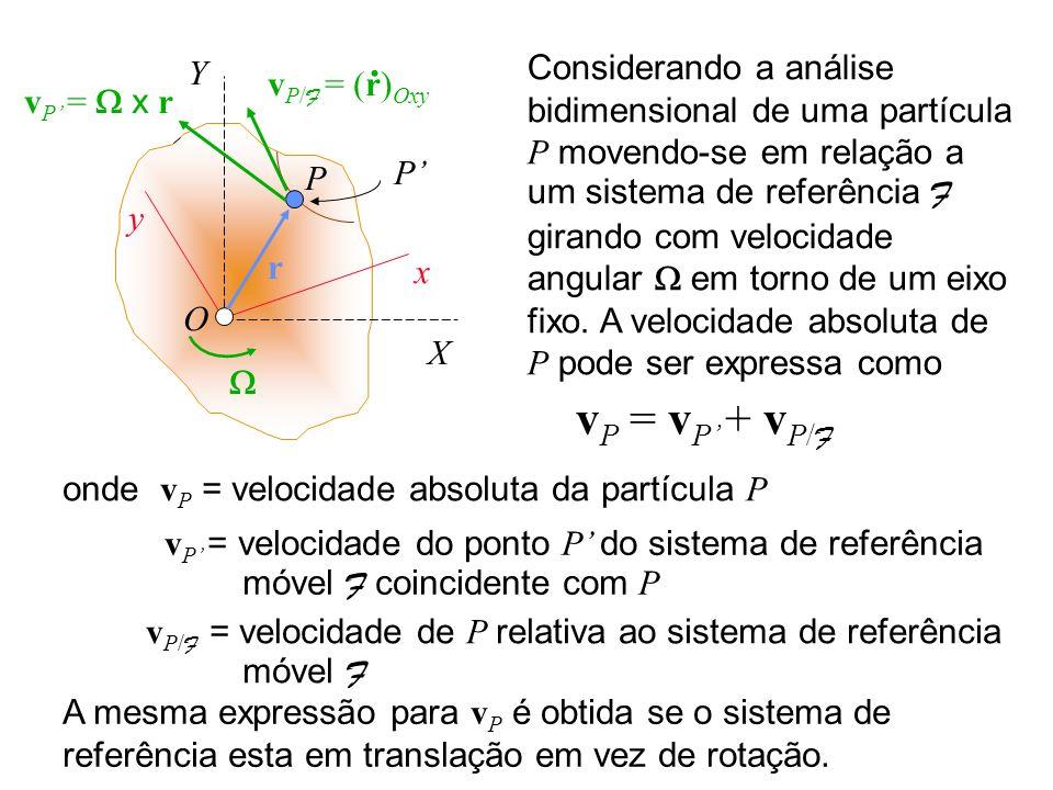 X Y x y O r v P = x r P P v P/ F = (r) Oxy. Considerando a análise bidimensional de uma partícula P movendo-se em relação a um sistema de referência F