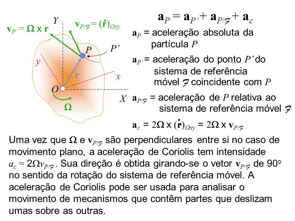 a P = a P + a P/ F + a c a c = 2 x (r) Oxy = 2 x v P/ F. Uma vez que e v P/ F são perpendiculares entre si no caso de movimento plano, a aceleração de