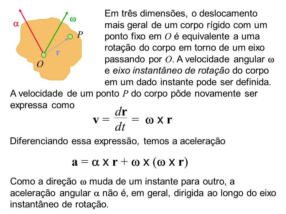 P r O Em três dimensões, o deslocamento mais geral de um corpo rígido com um ponto fixo em O é equivalente a uma rotação do corpo em torno de um eixo