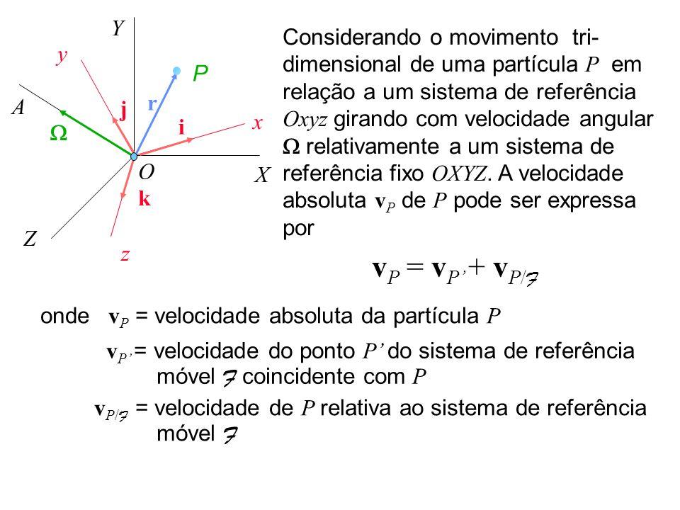 Considerando o movimento tri- dimensional de uma partícula P em relação a um sistema de referência Oxyz girando com velocidade angular relativamente a