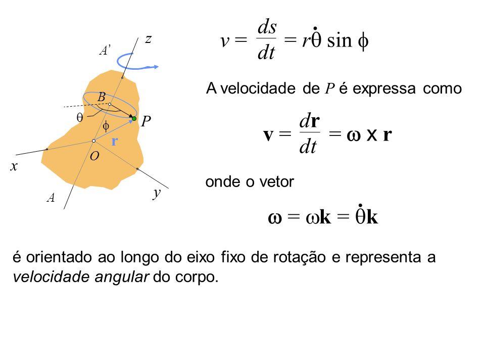 v = = r sin ds dt. A velocidade de P é expressa como v = = x r dr dt onde o vetor = k = k. é orientado ao longo do eixo fixo de rotação e representa a