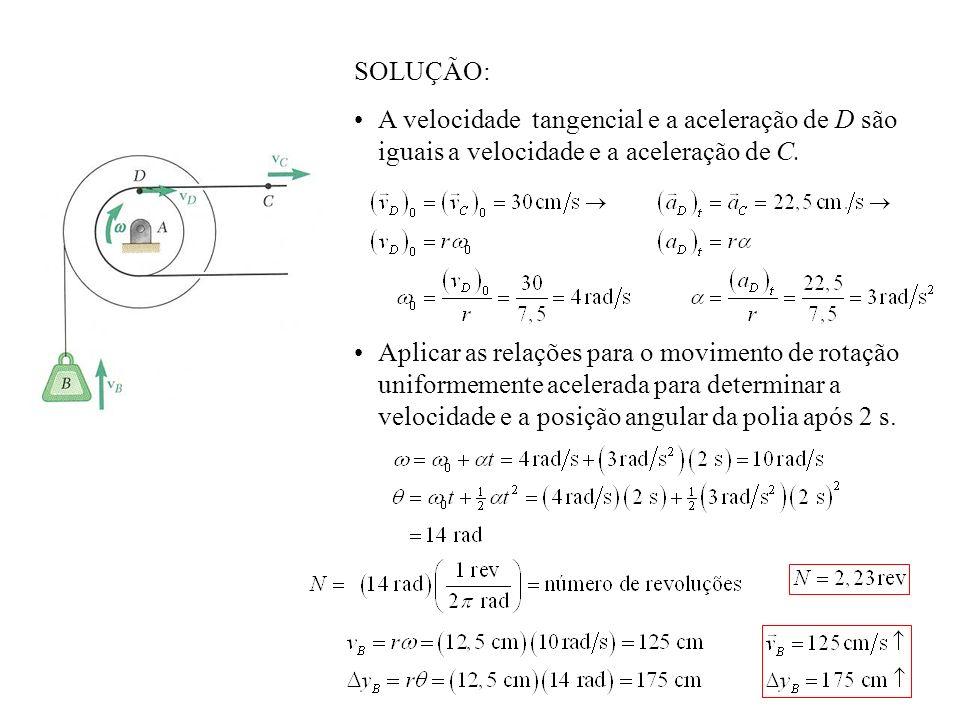 SOLUÇÃO: A velocidade tangencial e a aceleração de D são iguais a velocidade e a aceleração de C. Aplicar as relações para o movimento de rotação unif