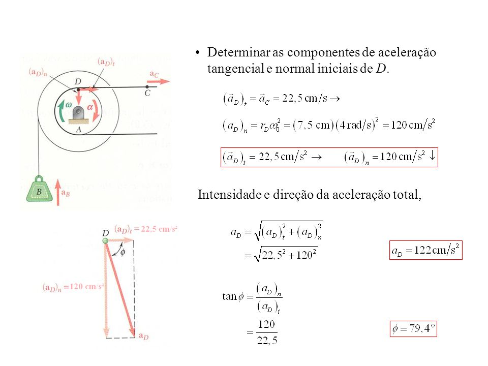 Intensidade e direção da aceleração total, Determinar as componentes de aceleração tangencial e normal iniciais de D.