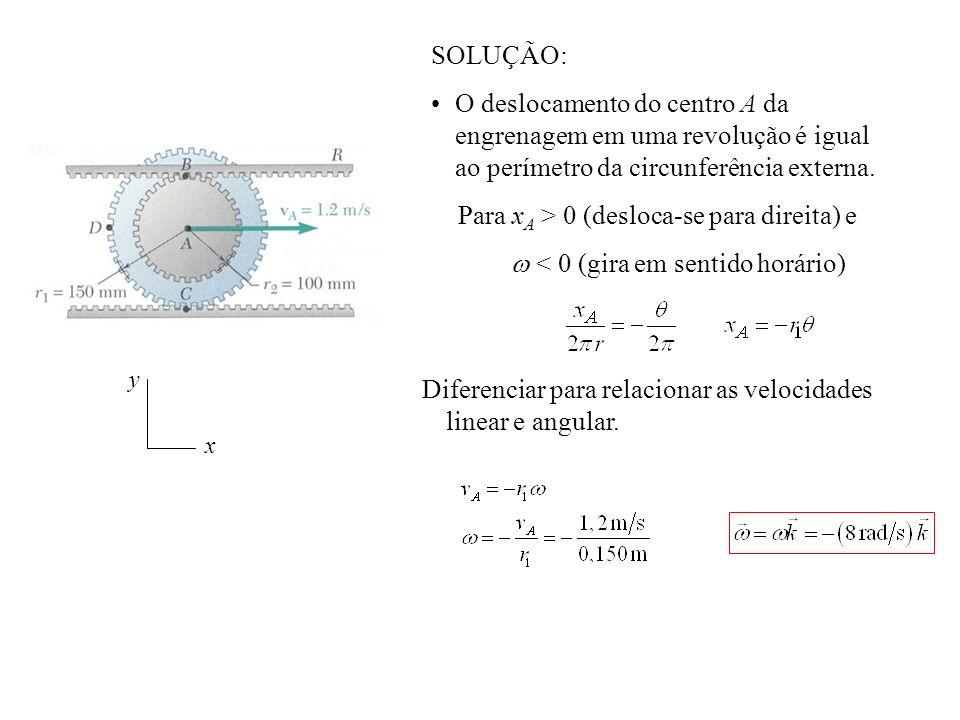 x y SOLUÇÃO: O deslocamento do centro A da engrenagem em uma revolução é igual ao perímetro da circunferência externa. Para x A > 0 (desloca-se para d