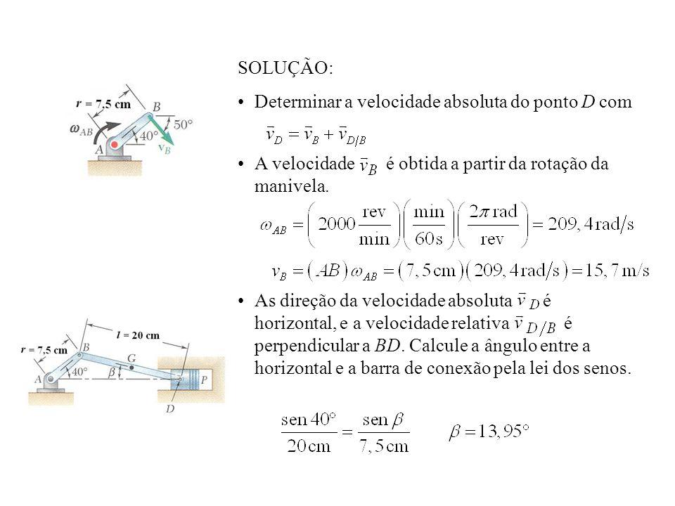 SOLUÇÃO: Determinar a velocidade absoluta do ponto D com A velocidade é obtida a partir da rotação da manivela. As direção da velocidade absoluta é ho
