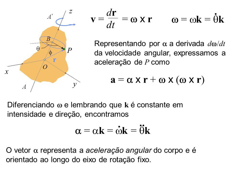 v = = x r dr dt O vetor representa a aceleração angular do corpo e é orientado ao longo do eixo de rotação fixo. Representando por a derivada d /dt da