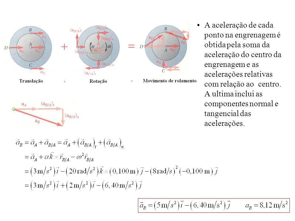 A aceleração de cada ponto na engrenagem é obtida pela soma da aceleração do centro da engrenagem e as acelerações relativas com relação ao centro. A