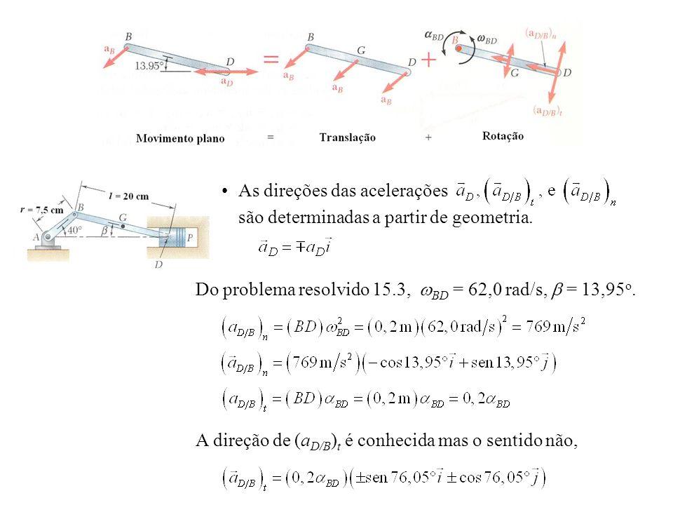 Do problema resolvido 15.3, BD = 62,0 rad/s, = 13,95 o. A direção de (a D/B ) t é conhecida mas o sentido não, As direções das acelerações são determi