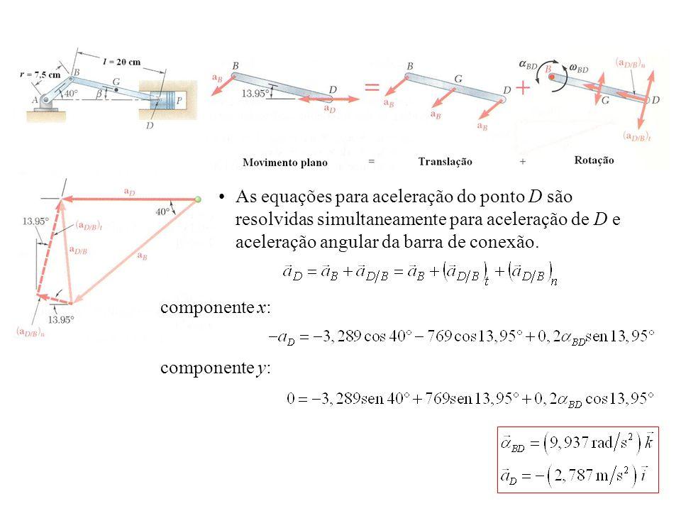 componente x: componente y: As equações para aceleração do ponto D são resolvidas simultaneamente para aceleração de D e aceleração angular da barra d