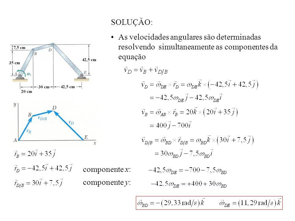 componente x: componente y: SOLUÇÃO: As velocidades angulares são determinadas resolvendo simultaneamente as componentes da equação