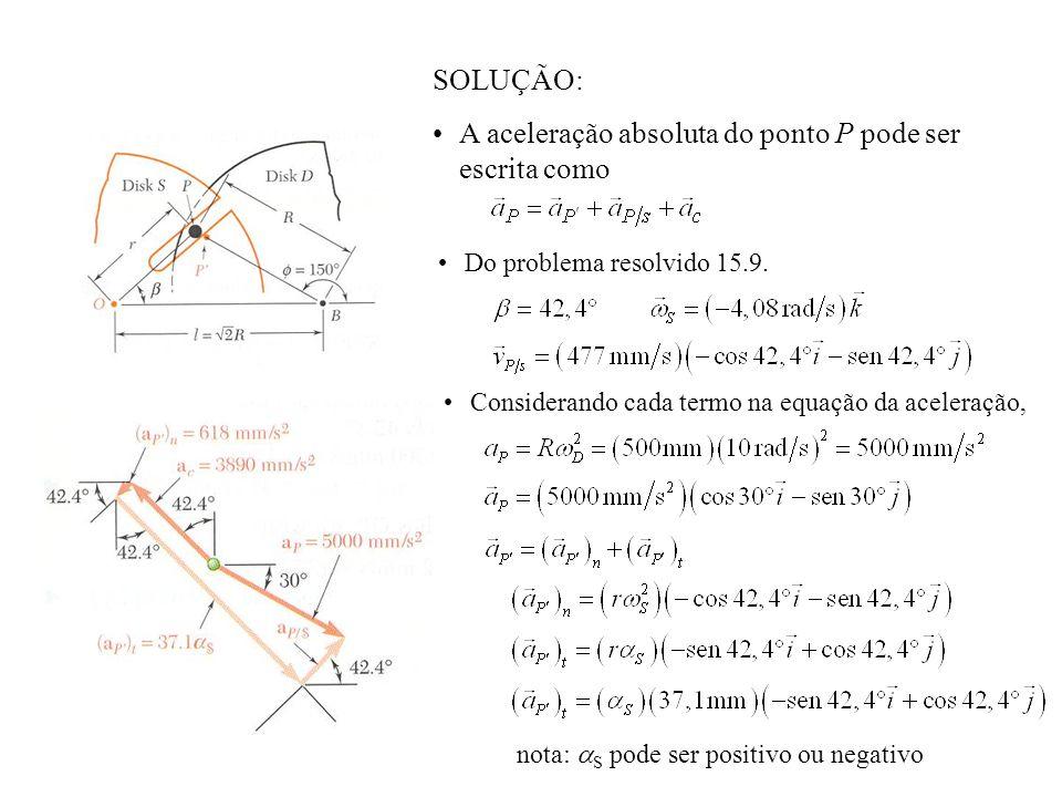 Do problema resolvido 15.9. Considerando cada termo na equação da aceleração, nota: S pode ser positivo ou negativo SOLUÇÃO: A aceleração absoluta do