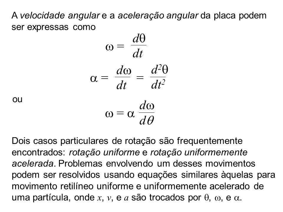A velocidade angular e a aceleração angular da placa podem ser expressas como = d dt = = d dt d 2 dt 2 = d ou Dois casos particulares de rotação são f