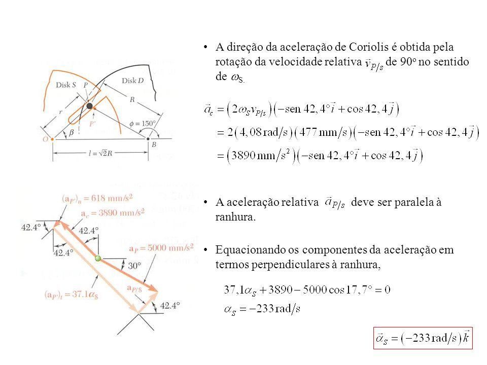 A aceleração relativa deve ser paralela à ranhura. A direção da aceleração de Coriolis é obtida pela rotação da velocidade relativa de 90 o no sentido