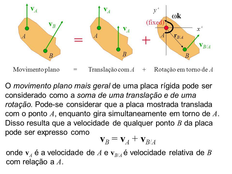 A B vAvA vBvB Movimento plano = Translação com A + Rotação em torno de A A B vAvA vAvA O movimento plano mais geral de uma placa rígida pode ser consi