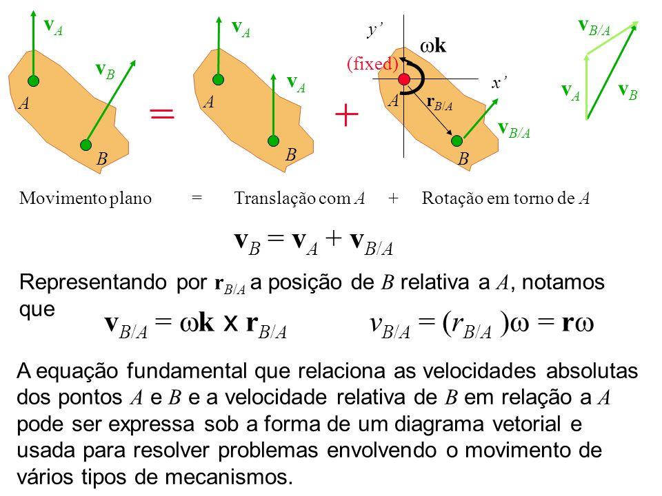 B y x v B/A rB/ArB/A A (fixed) k A B vAvA vBvB A B vAvA vAvA vAvA vBvB v B/A v B = v A + v B/A Representando por r B/A a posição de B relativa a A, no