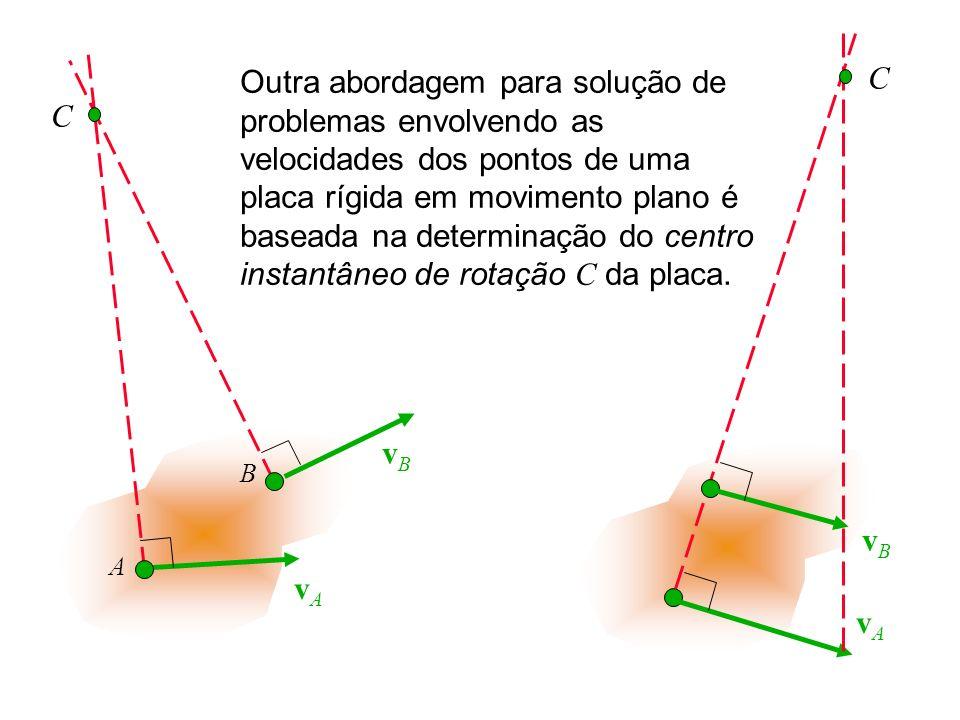 C A B vAvA vBvB vAvA vBvB C Outra abordagem para solução de problemas envolvendo as velocidades dos pontos de uma placa rígida em movimento plano é ba