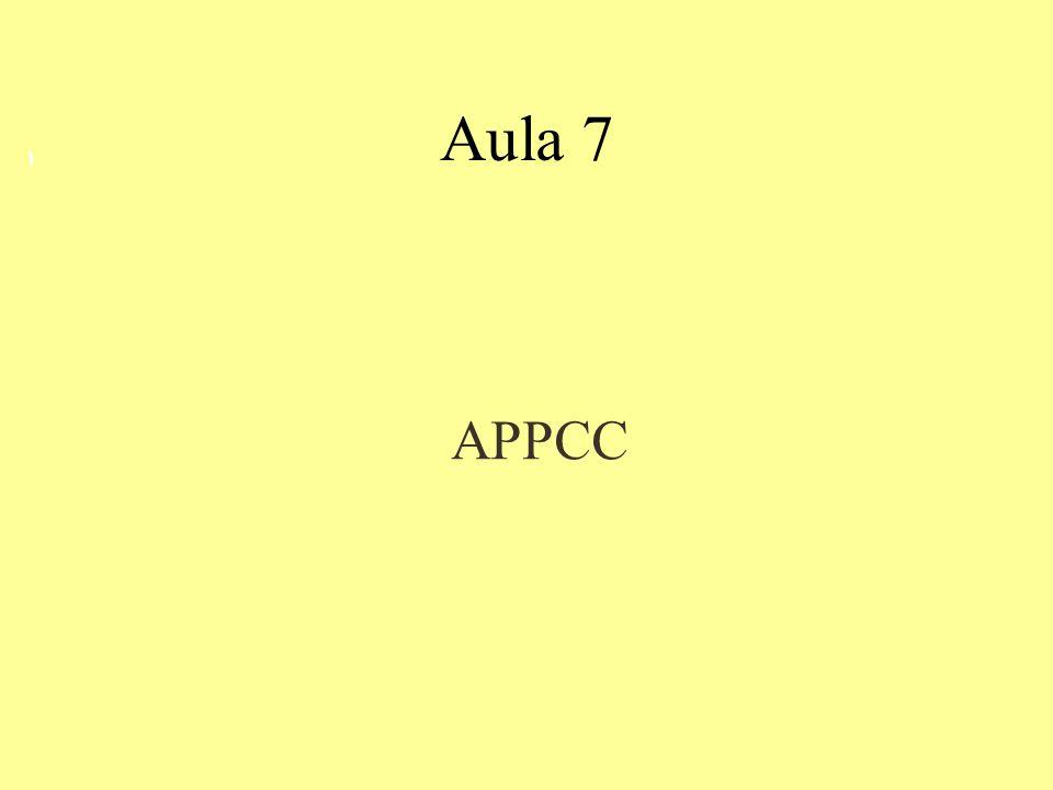 APPCC Aula 7 1
