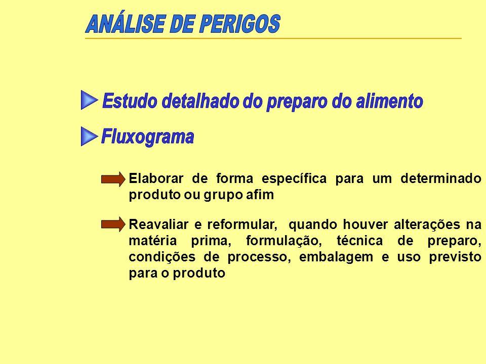 Elaborar de forma específica para um determinado produto ou grupo afim Reavaliar e reformular, quando houver alterações na matéria prima, formulação,
