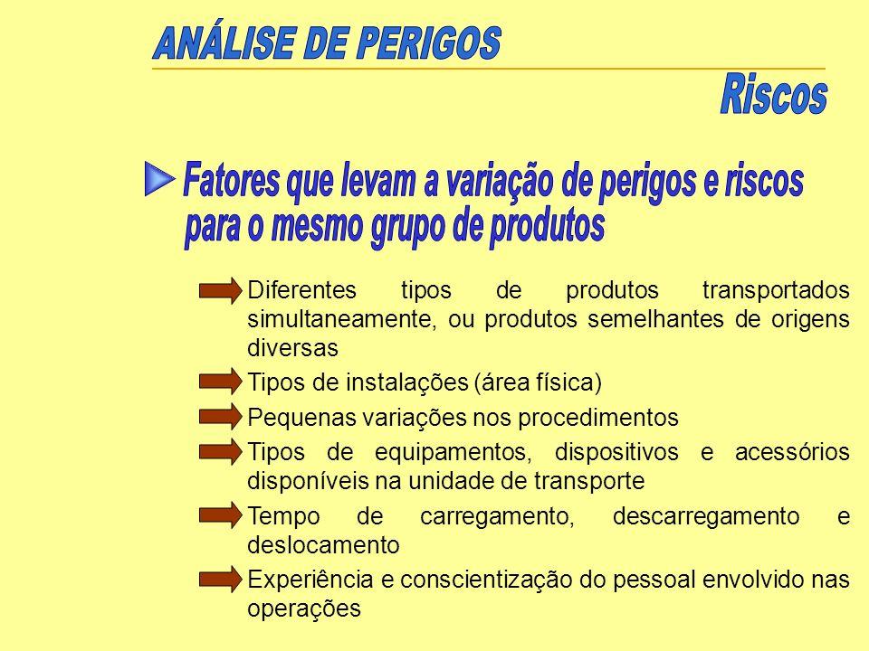 Diferentes tipos de produtos transportados simultaneamente, ou produtos semelhantes de origens diversas Tipos de instalações (área física) Pequenas va