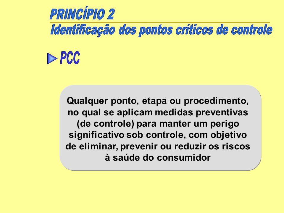 Qualquer ponto, etapa ou procedimento, no qual se aplicam medidas preventivas (de controle) para manter um perigo significativo sob controle, com obje