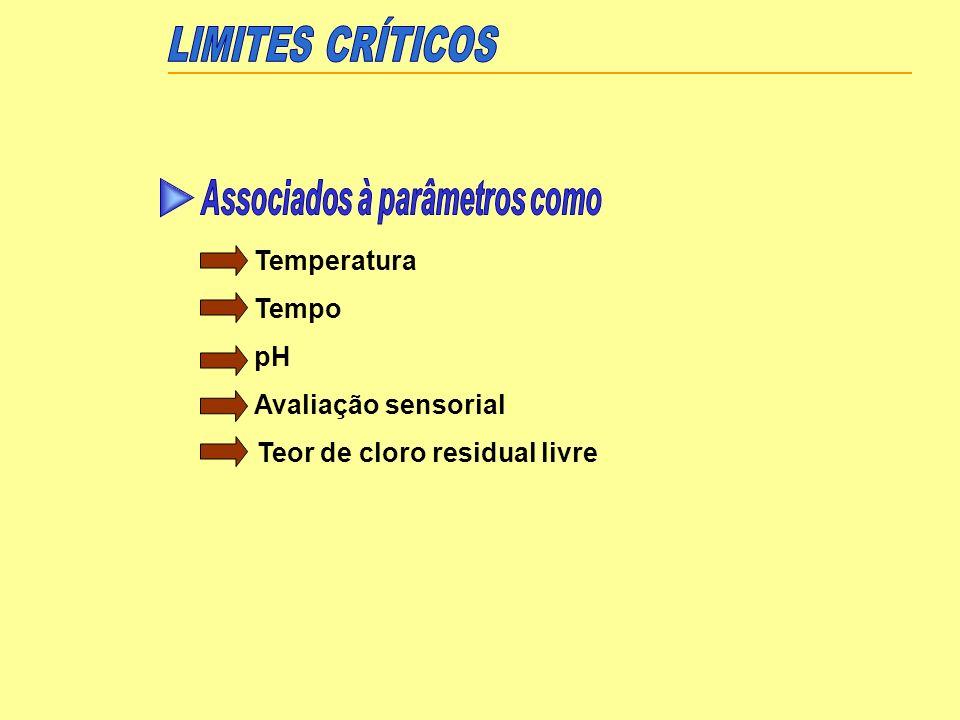 Temperatura Tempo pH Avaliação sensorial Teor de cloro residual livre