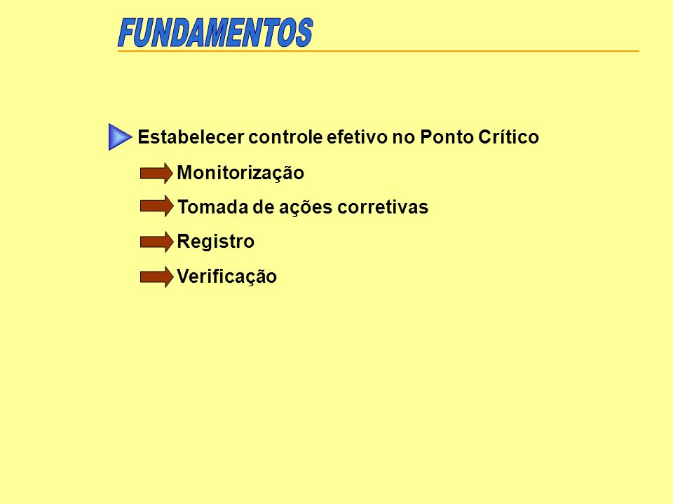 DATA: ____/____/______ APROVADO POR: ________________________ Carga Transportada:________________________________________ OBS: O fluxograma operacional deve conter todas as operações e procedimentos detalhados das atividades de carregamento, descarregamento e deslocamento.