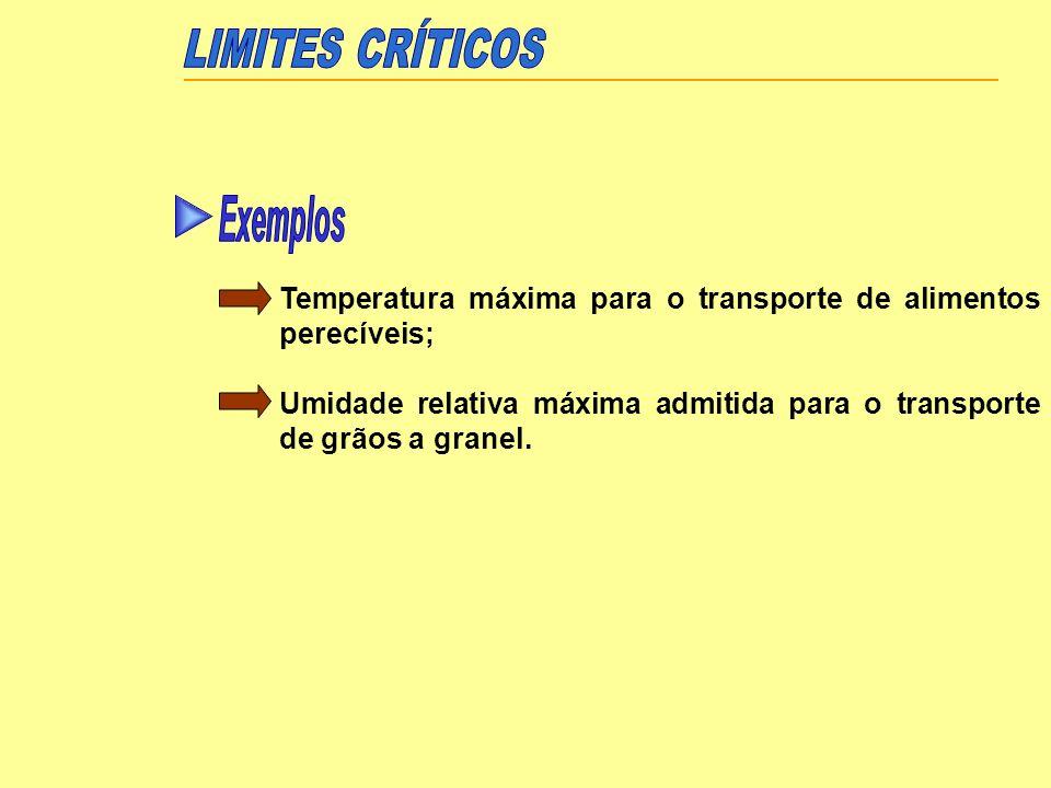 Temperatura máxima para o transporte de alimentos perecíveis; Umidade relativa máxima admitida para o transporte de grãos a granel.