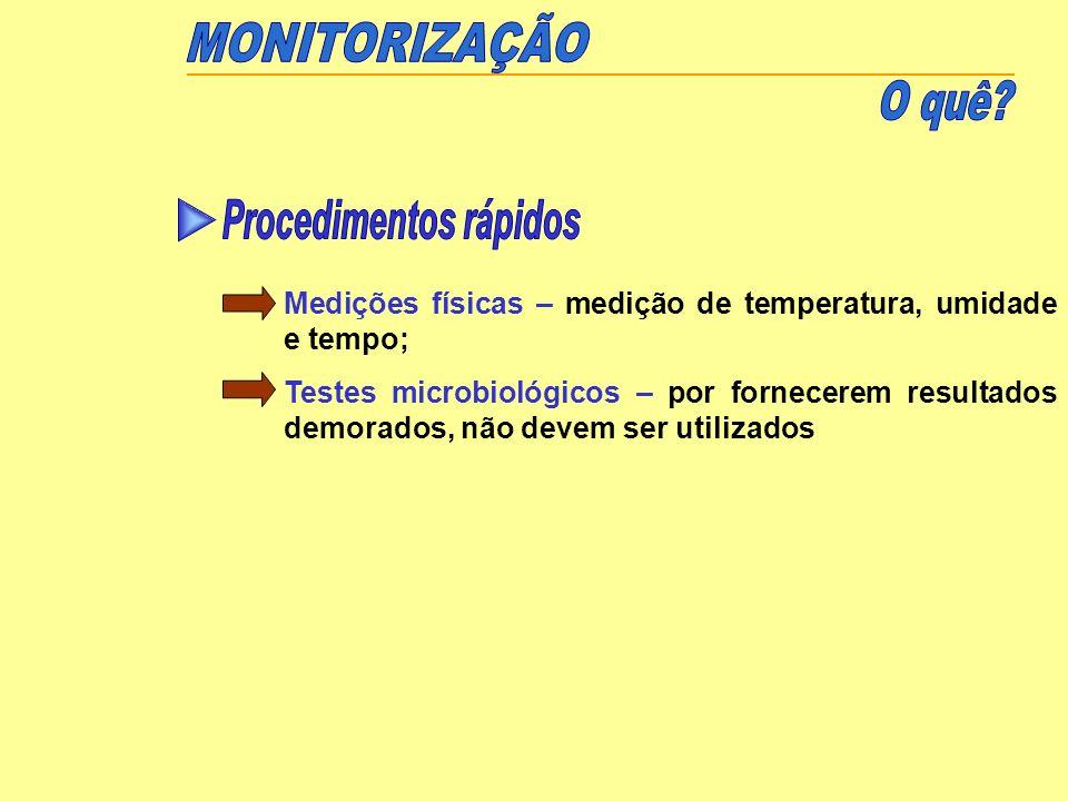 Medições físicas – medição de temperatura, umidade e tempo; Testes microbiológicos – por fornecerem resultados demorados, não devem ser utilizados