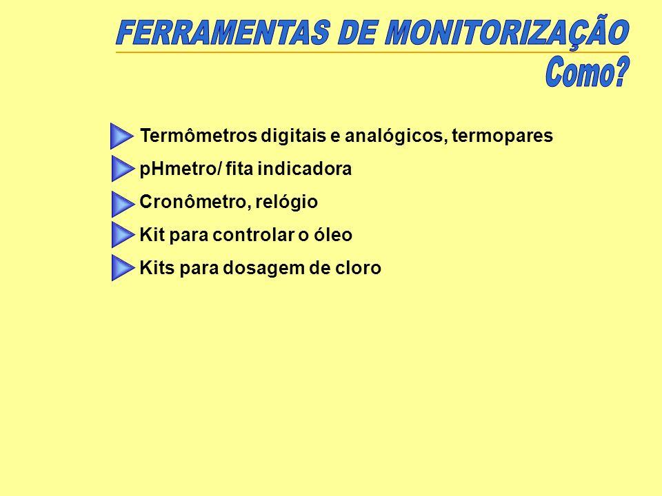 Termômetros digitais e analógicos, termopares pHmetro/ fita indicadora Cronômetro, relógio Kit para controlar o óleo Kits para dosagem de cloro