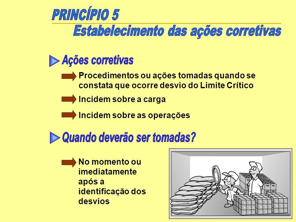 Procedimentos ou ações tomadas quando se constata que ocorre desvio do Limite Crítico No momento ou imediatamente após a identificação dos desvios Inc