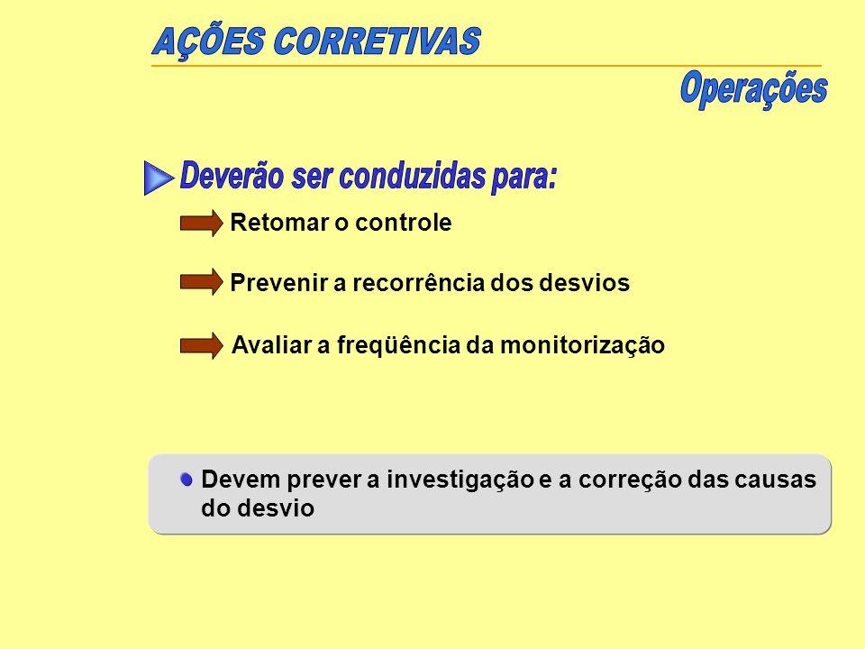 Retomar o controle Devem prever a investigação e a correção das causas do desvio Prevenir a recorrência dos desvios Avaliar a freqüência da monitoriza