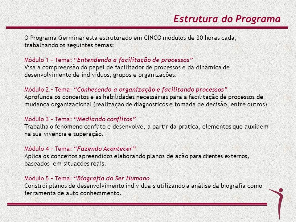 O Programa Germinar está estruturado em CINCO módulos de 30 horas cada, trabalhando os seguintes temas: Módulo 1 – Tema: Entendendo a facilitação de p
