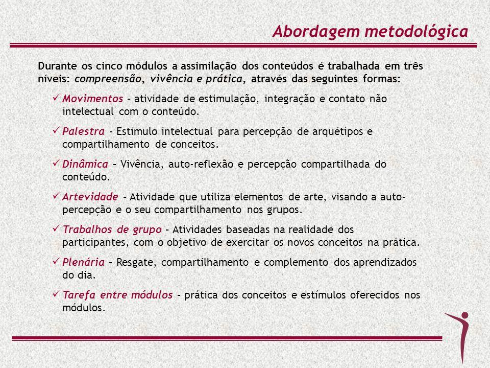 Durante os cinco módulos a assimilação dos conteúdos é trabalhada em três níveis: compreensão, vivência e prática, através das seguintes formas: Movim