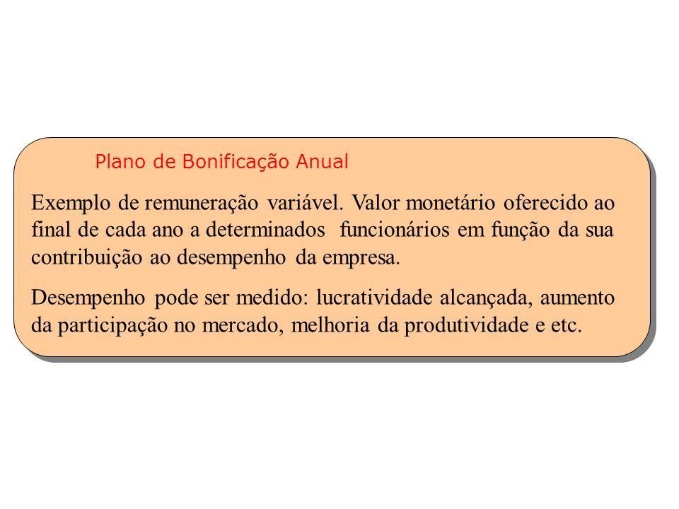 Plano de Bonificação Anual Exemplo de remuneração variável.