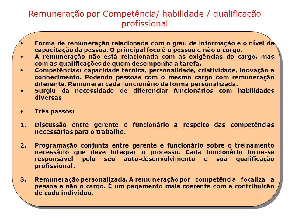 Remuneração por Competência/ habilidade / qualificação profissional Forma de remuneração relacionada com o grau de informação e o nível de capacitação da pessoa.
